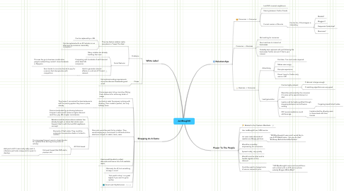 Mind Map: JustBoughtIt