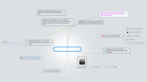 Mind Map: Bullying in the workplace