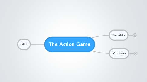 Mind Map: The Action Game
