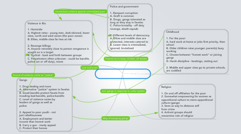 Mind Map: Goldstein Chapters 4 and 5