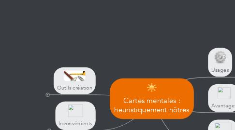 Mind Map: Cartes mentales : heuristiquement nôtres
