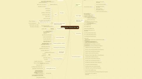Mind Map: Social Impact: Wharton Alums