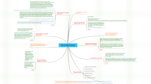 Mind Map: NURS 2530 Adaptations Within the