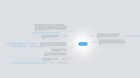Mind Map: Google Glass