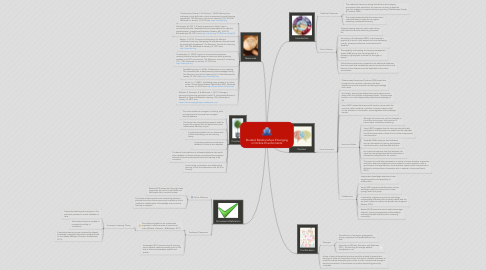 Mind Map: Student Relationships Emerging in Online Environments