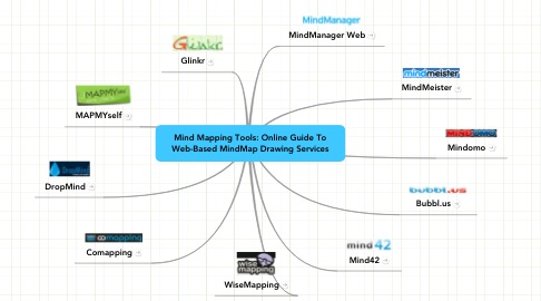 Mind Map: Mind Mapping Tools: Online Guide To Web-Based MindMap Drawing Services