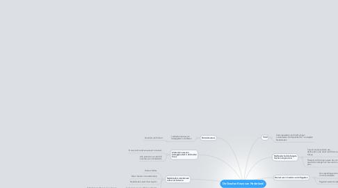 Mind Map: De Gouden Eeuw van Nederland.