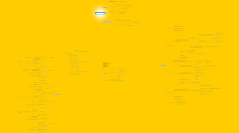 Mind Map: T.ex: Oral health situation: nomadic families, M'hamid