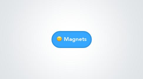 Mind Map: Magnets