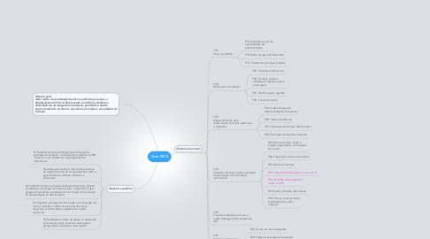 Mind Map: Com 2013