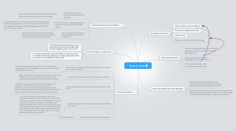 Mind Map: Boxes for Katje