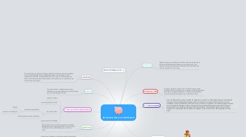 Mind Map: de Gouden Eeuw van Nederland