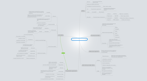 Mind Map: La personalidad y los valores