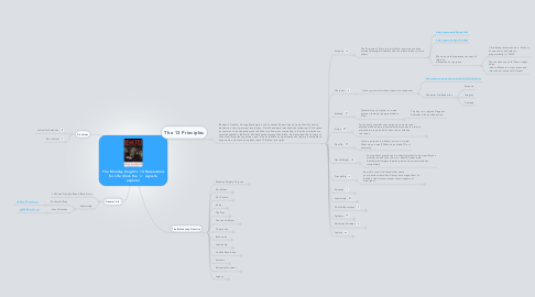 Mind Map: The Monday Knight's 13 Resolutionsfor LIfe (Click the '+' signs toexplore)