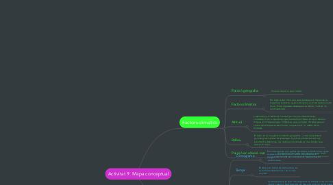Mind Map: Activitat 9. Mapa conceptual