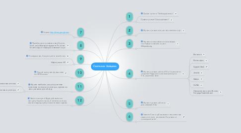 Mind Map: Светлана Зайцева