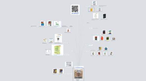 Mind Map: Books on Classroom Instruction and  Educational Technologies