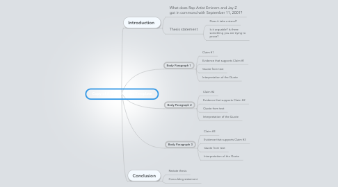 Mind Map: Copy of Research Paper Template