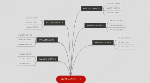 Mind Map: MATEMÁTICA 1°A