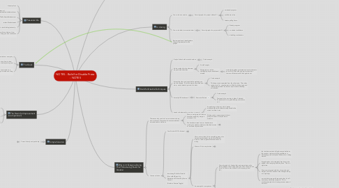 Mind Map: NOTES - Build for Disable Preso