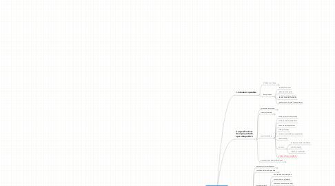 Mind Map: OpenData y servicios públicos
