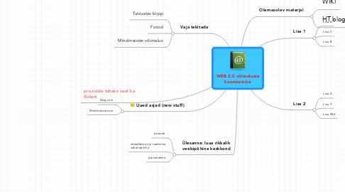 Mind Map: WEB 2.0 võimalustekoondamine