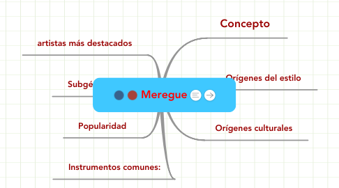 Mind Map: Meregue