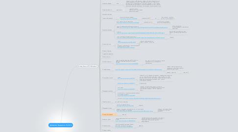 Mind Map: Домашнее Задание на 10.03.13