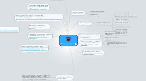 Mind Map: Антипова Алена