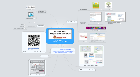 Mind Map: CCSS Math - Helpful sites and tools
