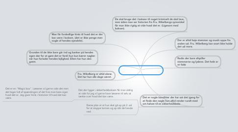 Mind Map: Skumring(Ny historie)