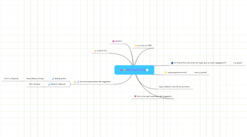 Mind Map: REGGAETON