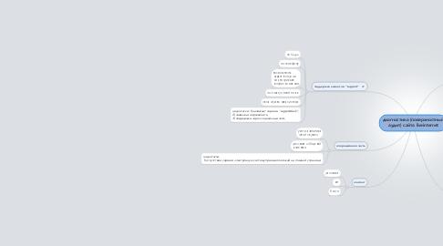 Mind Map: диагностика (поверхностный  аудит) сайта liveinternet