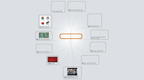Mind Map: Top 10 Marketing Campaigns 2012 by ValentinScholz.com