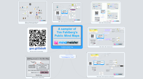 Mind Map: Tim Fahlberg's Collection of MindMeister Mind Maps