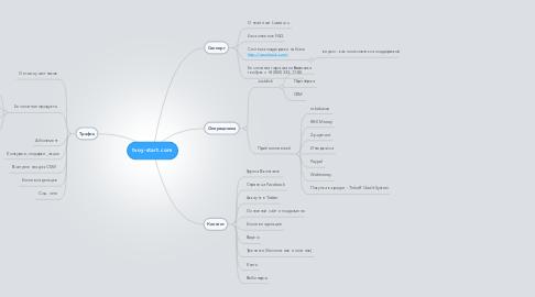 Mind Map: tvoy-start.com