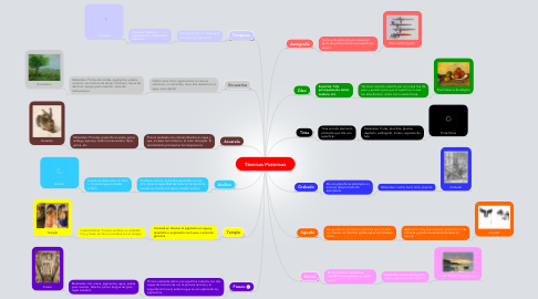 Mind Map: Técnicas Pictóricas