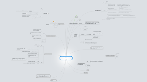"""Mind Map: Sprog og rim i Cassiopeia (se mindmapopbygning  på """"Ave Maria"""")"""