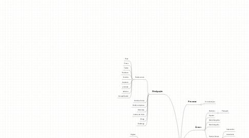 Mind Map: OpenGo