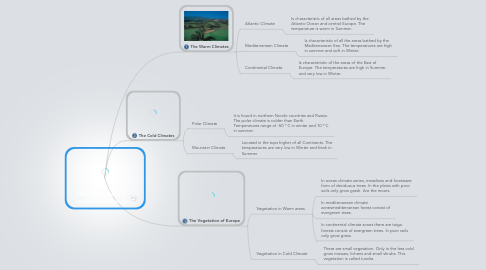 Mind Map: The climate and the vegetation of Europe