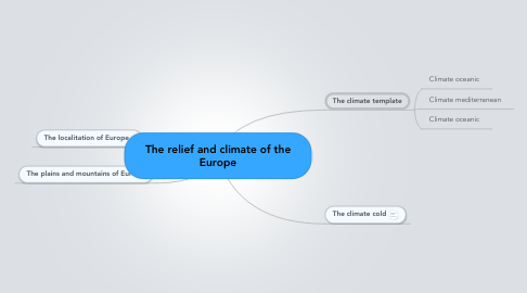 Mind Map: The relief and climate of the Europe