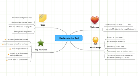 Mind Map: MindMeister for iPad