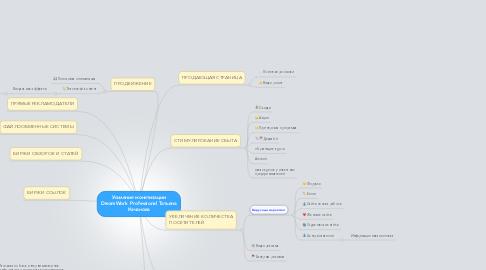 Mind Map: Усиление монетизации DreamWork  Professional Татьяна Качанова