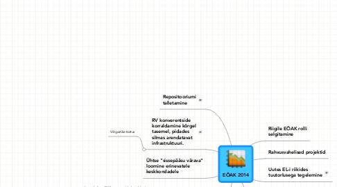 Mind Map: EÕAK 2014