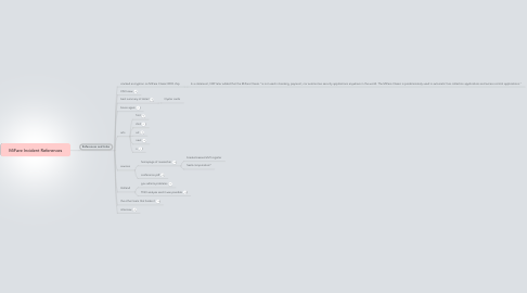 Mind Map: MiFare Incident References