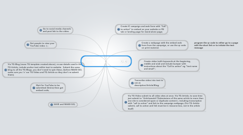 Mind Map: How to set up a campaign with TG and IC?