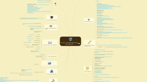 Mind Map: Internet im studienbegleitenden DaF-Unterricht