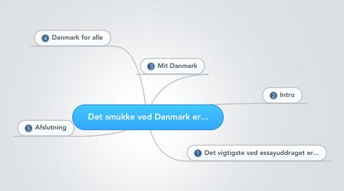 Mind Map: Det smukke ved Danmark er...