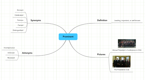 Mind Map: Prominent