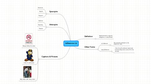 Mind Map: Adherence (n)